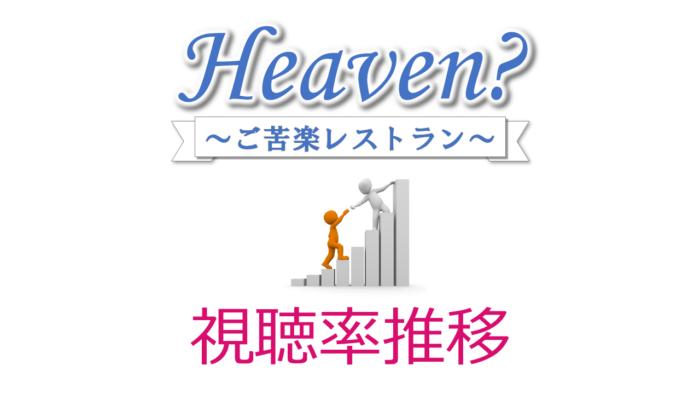 Heaven?~ご苦楽レストラン~ 視聴率推移