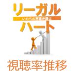 リーガル・ハート ~いのちの再建弁護士~ 視聴率推移