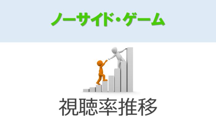 TBS日曜劇場「ノーサイド・ゲーム」