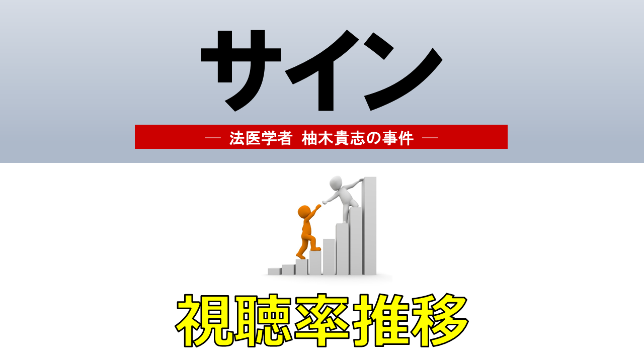 サイン―法医学者 柚木貴志の事件― 視聴率推移