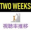 「TWO WEEKS」視聴率一覧表&グラフ推移