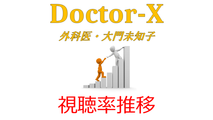 ドクターX 第6シリーズ 視聴率推移