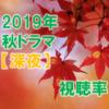 深夜ドラマ(2019秋)視聴率一覧&グラフ推移