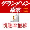 「グランメゾン東京」視聴率一覧&グラフ推移