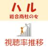 「ハル ~総合商社の女~」視聴率一覧&グラフ推移