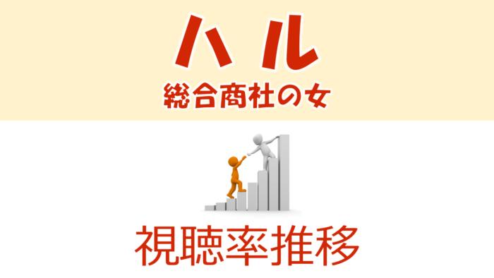 ハル ~総合商社の女~ 視聴率推移
