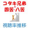 「コタキ兄弟と四苦八苦」視聴率一覧&グラフ推移