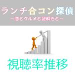 ランチ合コン探偵~恋とグルメと謎解きと~ 視聴率推移