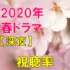 深夜ドラマ【2020春】視聴率一覧&グラフ推移