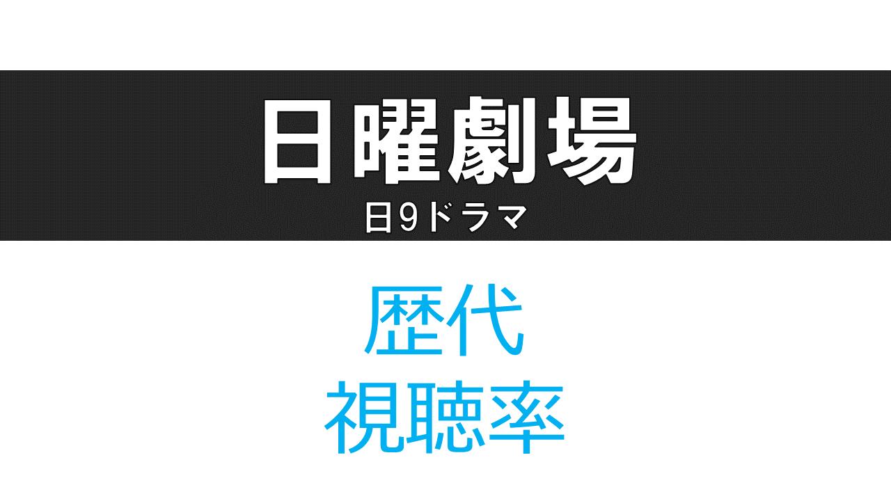 日曜劇場(日9ドラマ)歴代視聴率